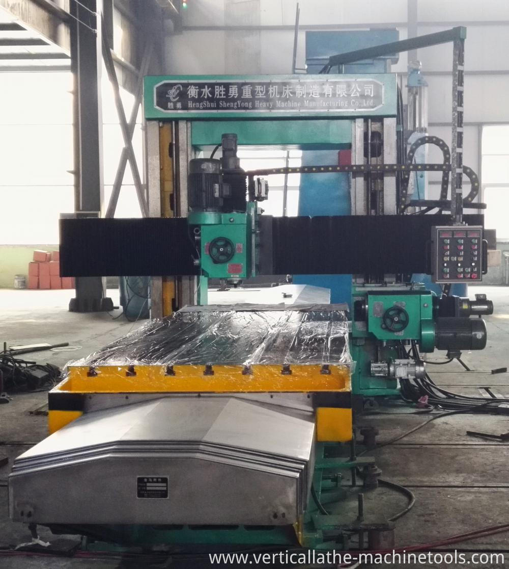 Gantry milling machines